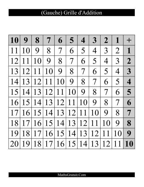 La Grilles de règles d'addition -- Avec zéro -- Main gauche -- Vide Fiche d'Exercices d'Addition