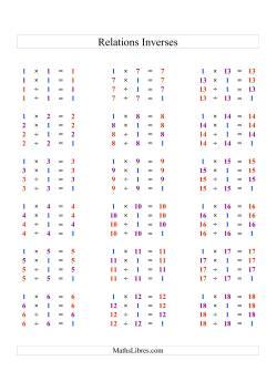 MathsLibres | Fiches d'Exercices Gratuites de Maths