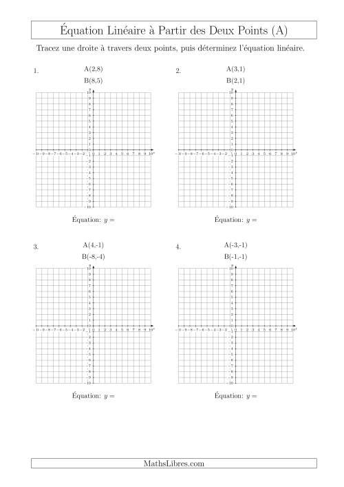 La Déterminer une Équation Linéaire en Traçant une Droite à Partir des Deux Points (A) Fiche d'Exercices sur l'Algèbre