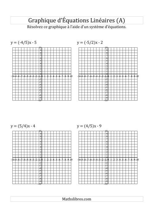 La Résolution Graphique des Équations (A) Fiche d'Exercices de Maths sur l'Algèbre