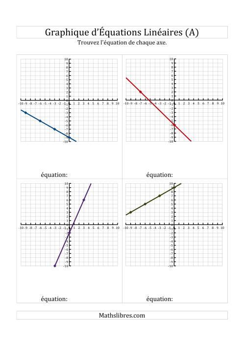 La La Recherche de l'Équation à Partir d'un Graphique (A) Fiche d'Exercices de Maths sur l'Algèbre