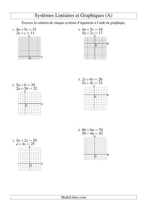 La Systèmes d'Équations Linéaires -- Solution par Graphique -- Premier Quadrant Seulement (A) Fiche d'Exercices d'Algèbre