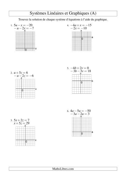 La Systèmes d'Équations Linéaires -- Solution par Graphique -- Tout Quadrants (A) Fiche d'Exercices d'Algèbre