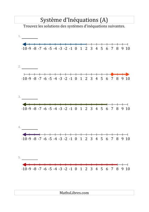 La Écrire des Systèmes d'Inéquations à Partir des Graphiques (A) Fiche d'Exercices de Maths sur l'Algèbre