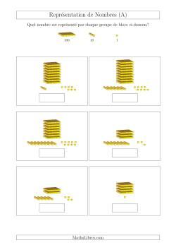 Représentation des Unités, Dizaines et Centaines (A)