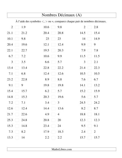 La Comparaison de nombres décimaux jusqu'aux dixièmes -- Nombres rapprochés (A) Fiche d'Exercices sur les Nombres Décimaux et Pourcentages