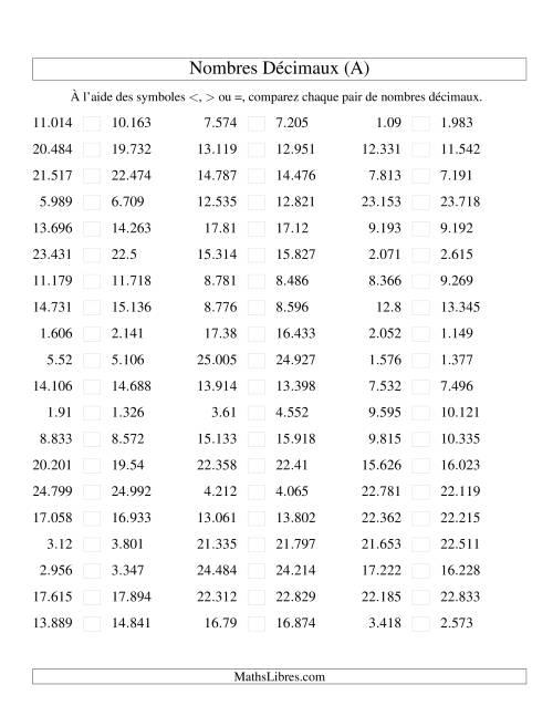 La Comparaison de nombres décimaux jusqu'aux millièmes -- Nombres rapprochés (A) Fiche d'Exercices sur les Nombres Décimaux et Pourcentages