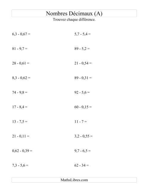 La Soustraction horizontale de nombres décimaux (2 décimales) (A) Fiche d'Exercices sur les Nombres Décimaux et Pourcentages