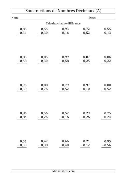 La Soustraction de nombres décimaux (jusqu'à 0,99) (A) Fiche d'Exercices sur le Nombres Décimaux et Pourcentages