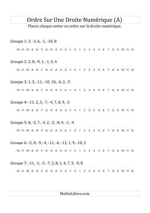 La Classification en ordre des nombres entiers sur une droite numérique (à échelle) (A) Fiche d'Exercices sur les Nombres Entiers