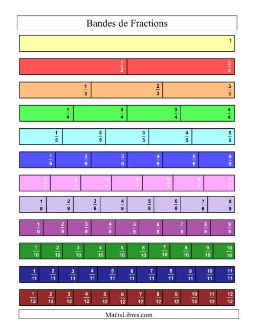 La Bandes de Fractions Colorées et Étiquetées Fiche d'Exercices sur les Fractions
