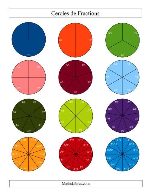 La Cercles de Fractions Colorés et Étiquetés Fiche d'Exercices sur les Fractions