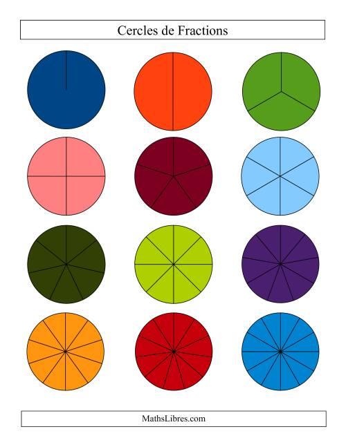 La Cercles de Fractions Colorés et Non-Étiquetés Fiche d'Exercices sur les Fractions