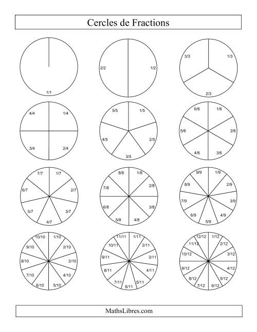 La Cercles de Fractions Étiquetés Fiche d'Exercices sur les Fractions