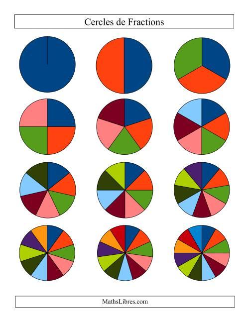 La Cercles de Fractions Multicolore Non-Étiquetés Fiche d'Exercices sur les Fractions