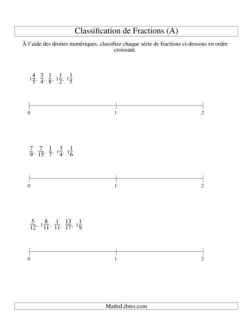 La Classification en Ordre de Fraction sur Bande Numérique -- Dénominateurs jusqu'à 24 (A) Fiche d'Exercices sur les Fractions