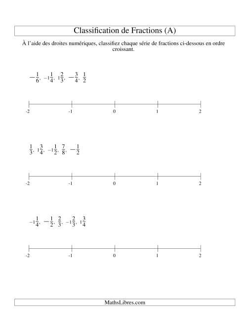 La Classification en Ordre de Fraction sur Bande Numérique -- Dénominateurs jusqu'à 24 (Faciles; incluant négatifs) (A) Fiche d'Exercices sur les Fractions