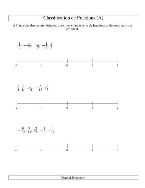 La Classification en Ordre de Fraction sur Bande Numérique -- Dénominateurs jusqu'à 24 (Incluant négatifs) (A) Fiche d'Exercices sur les Fractions
