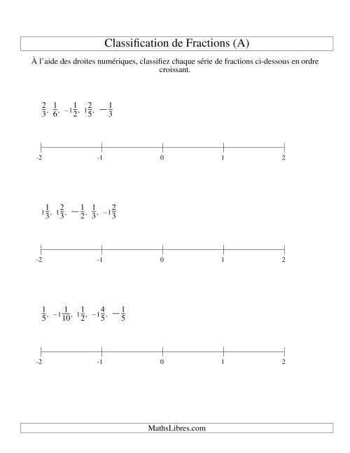 La Classification en Ordre de Fraction sur Bande Numérique -- Dénominateurs jusqu'à 60 (Facile; incluant négatifs) (A) Fiche d'Exercices sur les Fractions