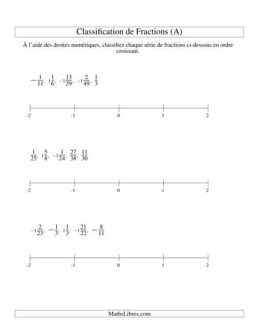 La Classification en Ordre de Fraction sur Bande Numérique -- Dénominateurs jusqu'à 60 (Faciles; incluant négatifs) (A) Fiche d'Exercices sur les Fractions