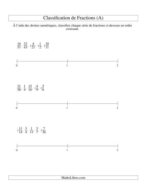 La Classification en Ordre de Fraction sur Bande Numérique -- Dénominateurs jusqu'à 100 (A) Fiche d'Exercices sur les Fractions
