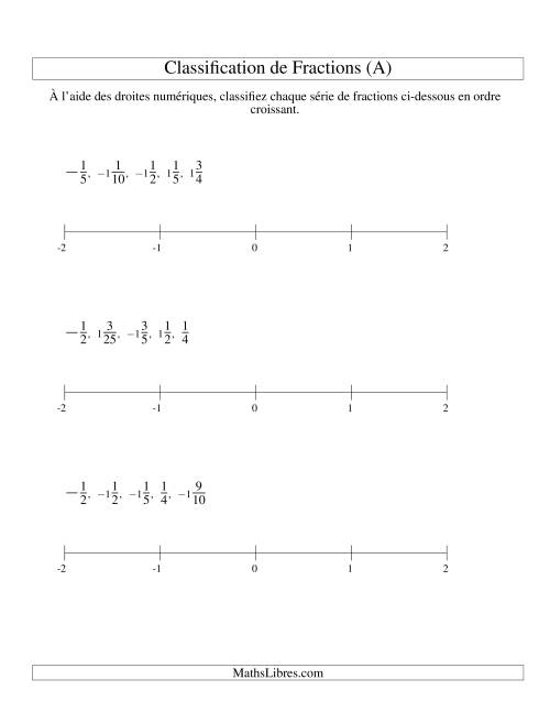 La Classification en Ordre de Fraction sur Bande Numérique -- Dénominateurs jusqu'à 100 (Faciles; incluant négatifs) (A) Fiche d'Exercices sur les Fractions
