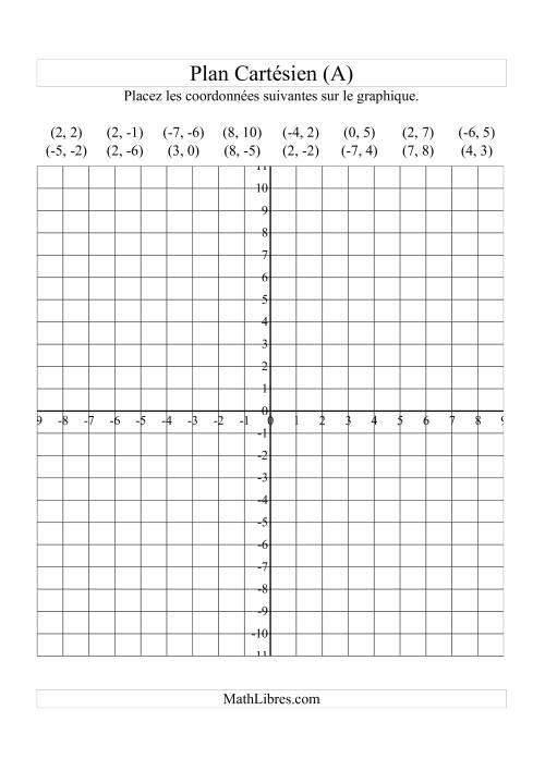 La Tracer des coordonnées dans le plan cartésien (A) Fiche d'Exercices sur la Géométrie