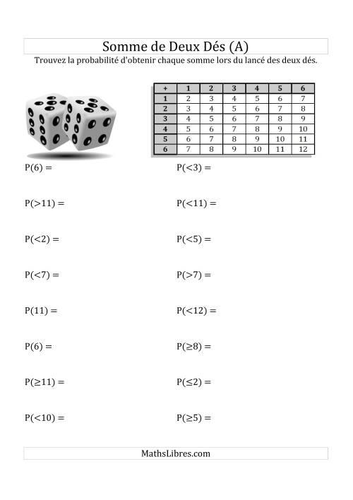La Probabilité --  Somme de deux dés (avec tableau) (A) Fiche d'Exercices sur la Statisque et Probabilité
