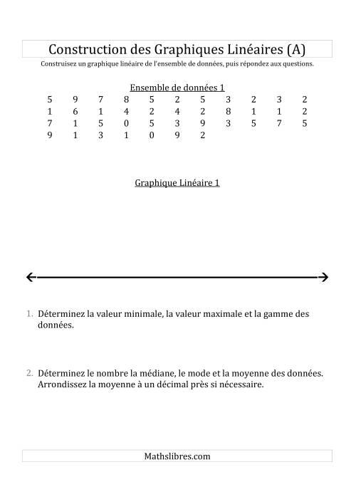 La Construction des Graphiques Linéaires avec de Plus Petits Nombres et Uniquement de Lignes Fournies (A) Fiche d'Exercices sur la Statisque et Probabilité