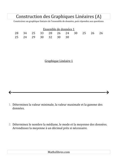 La Construction des Graphiques Linéaires avec de Plus Grands Nombres et Uniquement de Lignes Fournies (A) Fiche d'Exercices sur la Statisque et Probabilité