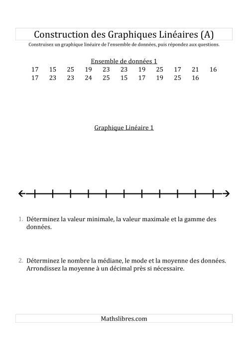 La Construction des Graphiques Linéaires avec de Plus Grands Nombres et des Lignes avec des Barres Verticales Fournies (A) Fiche d'Exercices sur la Statisque et Probabilité