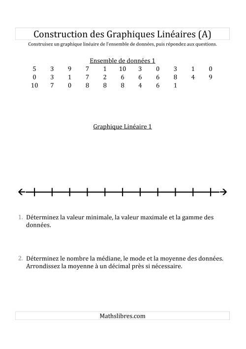La Construction des Graphiques Linéaires avec de Plus Petits Nombres et des Lignes avec des Barres Verticales Fournies (A) Fiche d'Exercices sur la Statisque et Probabilité