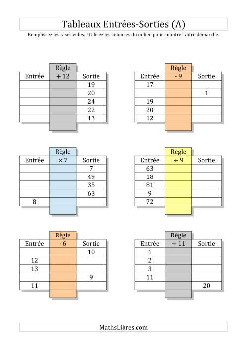 La Toutes Opérations Nombres 1 à 12 (A) Fiche d'Exercices Opérations Mixtes