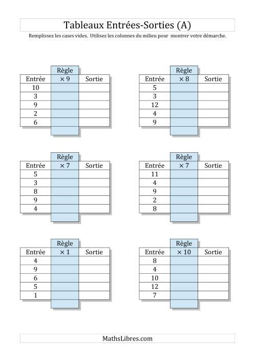 La Multiplication Nombres 1 à 12 -- Sorties vierges (A) Fiche d'Exercices Opérations Mixtes