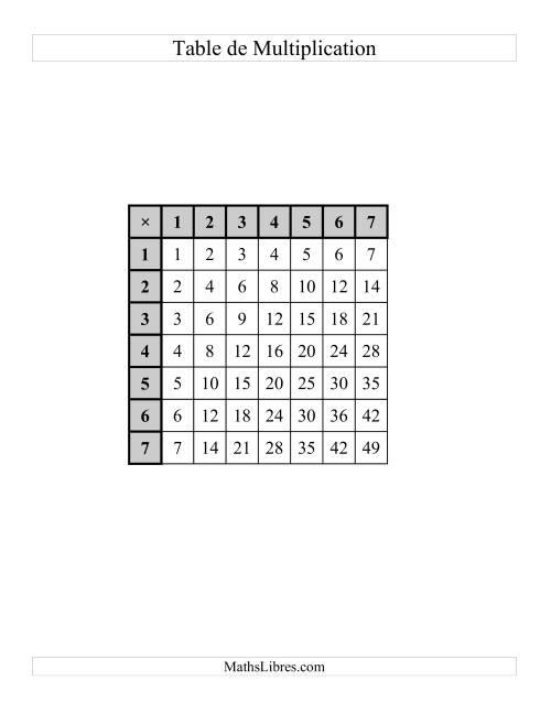 La Tables de Multiplication (Vides et Complétées) -  Jusqu'à 49 (A) Fiche d'Exercices de Multiplication