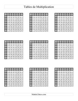 Fiches d 39 exercices sur la multiplication - Apprentissage des tables de multiplication ...