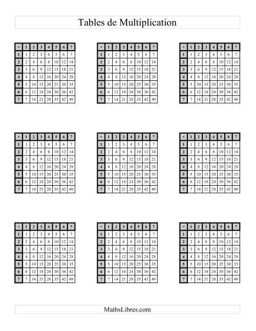 La Tables de Multiplication (Plusieurs par page) -- Jusqu'à 49 (A) Fiche d'Exercices de Multiplication