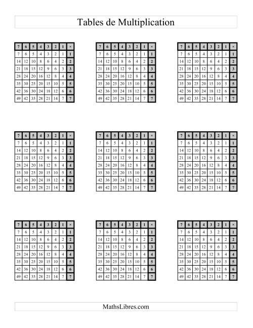La Tables de Multiplication (Plusieurs par page) (Main gauche) -- Jusqu'à 49 (A) Fiche d'Exercices de Multiplication
