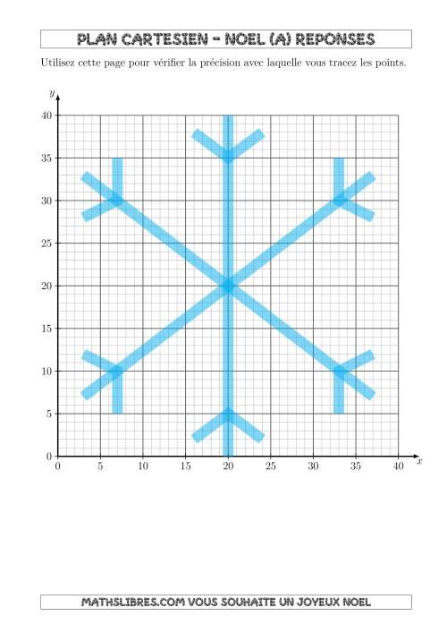 La Flocon de Neige (Plan Cartésien) (A) Activités de Mathématiques pour Noël