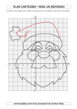Père Noël (Plan Cartésien) (A)