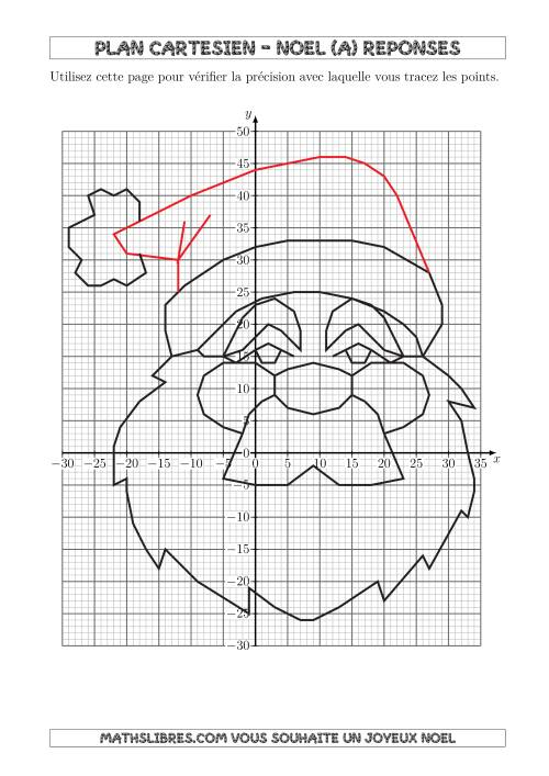 La Père Noël (Plan Cartésien) (A) Activités de Mathématiques pour Noël
