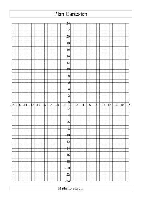 La Plan cartésien 5mm Papier à Graphique