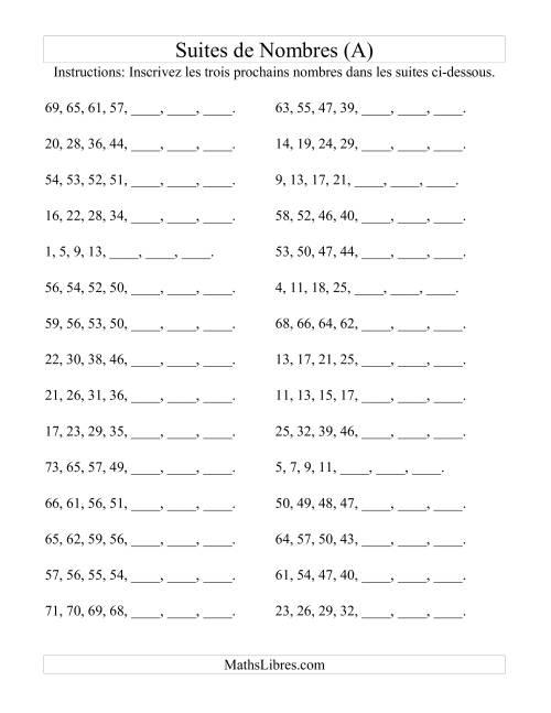La Suites de numériques -- Croissance et décroissance (A) Fiche d'Exercices sur les Patrons