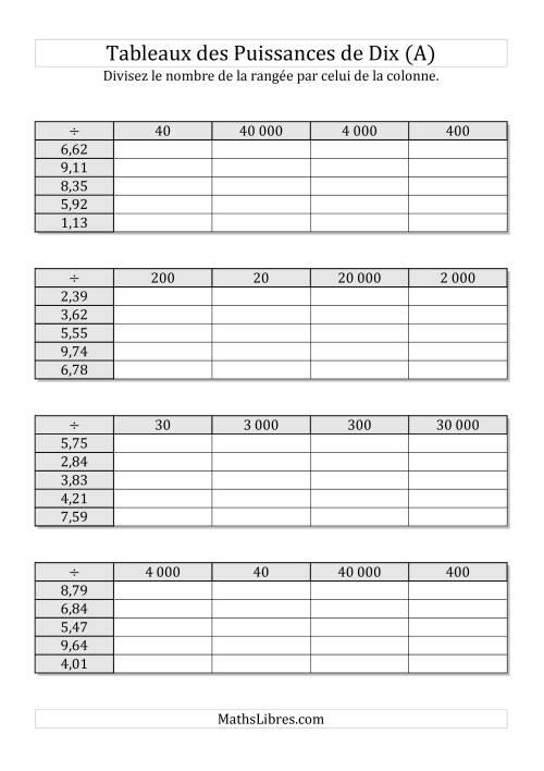La Tableaux de division par multiples de puissances de dix -- Puissances négatives (1,01 à 9,99) (A) Fiche d'Exercices sur les Puissances de Dix