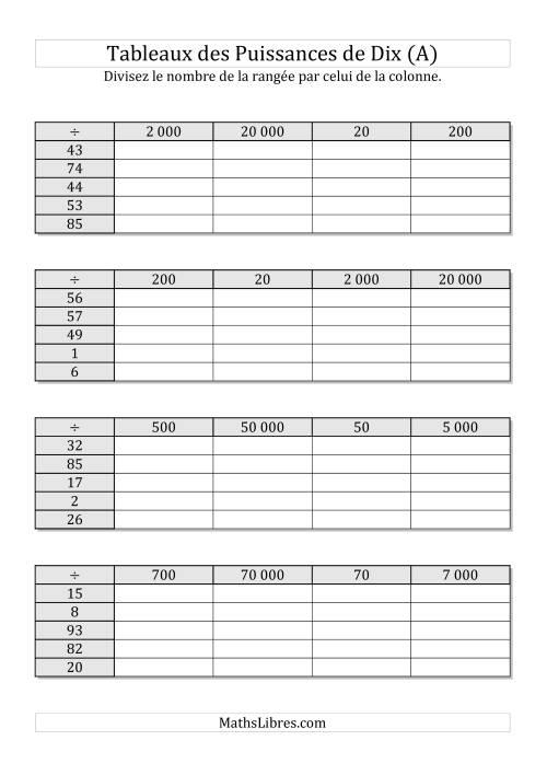 La Tableaux de division par multiples de puissances de dix -- Puissances positives (1 à 100) (A) Fiche d'Exercices sur les Puissances de Dix