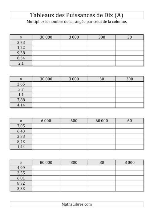 La Tableaux de multiplication par multiples de puissances de dix -- Puissances positives (1,01 à 9,99) (A) Fiche d'Exercices sur les Puissances de Dix