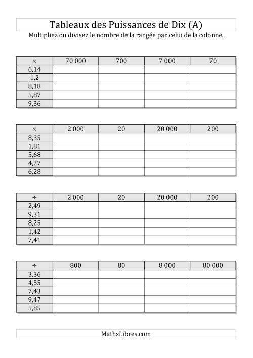 La Tableaux de multiplication par multiples de puissances de dix -- Puissances négatives (1,01 à 9,99) (A) Fiche d'Exercices sur les Puissances de Dix