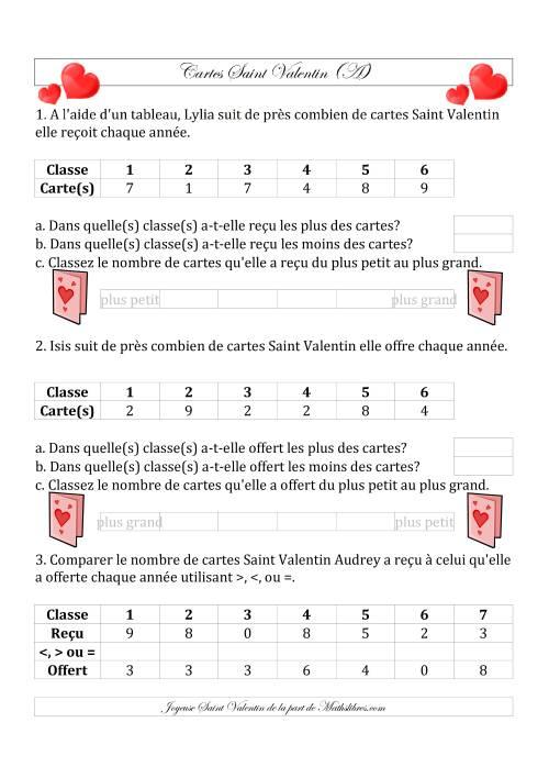 La Classez/Placez en Ordre les Cartes Saint Valentin en Nombres de 0 à 9 (A) Fiche d'Exercices de Maths pour la Saint Valentin