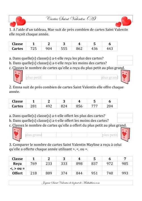 La Classez/Placez en Ordre les Cartes Saint Valentin en Nombres de 100 à 999 (A) Fiche d'Exercices de Maths pour la Saint Valentin