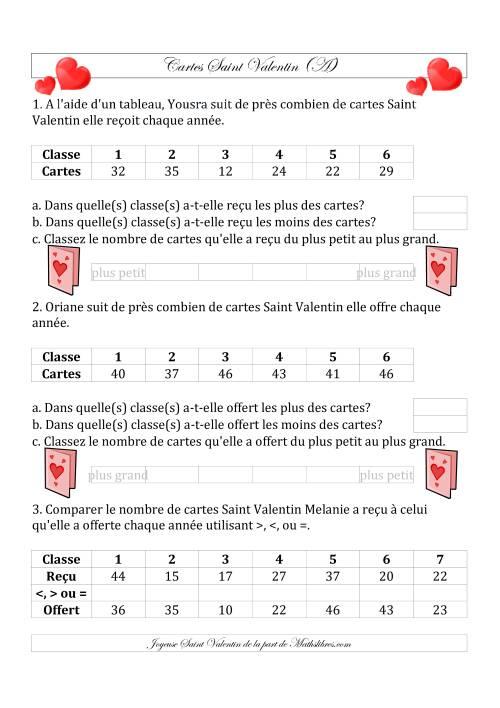 La Classez/Placez en Ordre les Cartes Saint Valentin en Nombres de 10 à 50 (A) Fiche d'Exercices de Maths pour la Saint Valentin